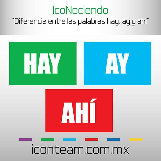 Diferencia Entre Las Palabras Hay Ay Y Ahí Iconteam